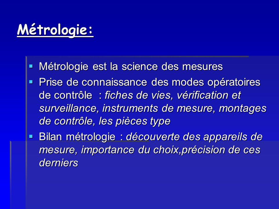 Métrologie: Métrologie est la science des mesures Métrologie est la science des mesures Prise de connaissance des modes opératoires de contrôle : fich
