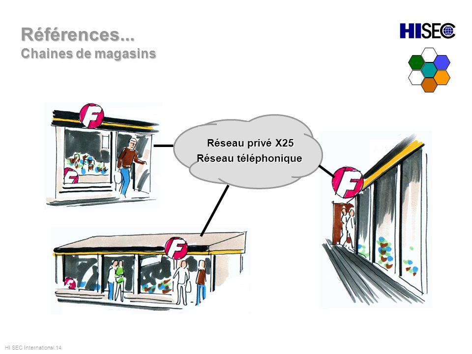 Chaines de magasins Références... Réseau privé X25 Réseau téléphonique HI SEC International 14