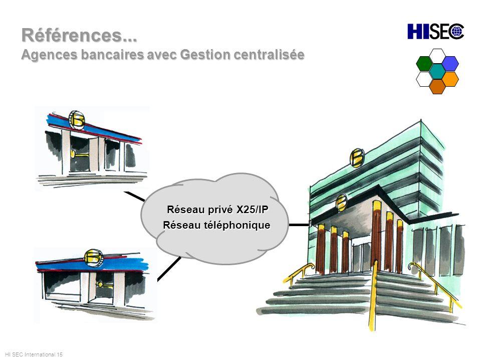 Agences bancaires avec Gestion centralisée Références... Réseau privé X25/IP Réseau téléphonique HI SEC International 15