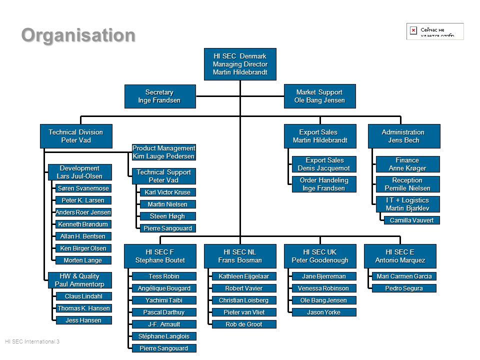 Organisation SUPPORT TECHNIQUE PIERRE SANGOUARD (13) Responsable de la coordination technique clients Interface avec le Danemark JEAN-FRANCOIS ARNAULT (14) Assistance technique téléphonique (Hot Line) Télémaintenance Essais et expertises techniques Formation des clients et utilisateurs Documentation STEPHANE LANGLOIS (18) Assistance technique terrain Démonstration de matériel aux prospects et clients Suivi technique de certains clients spécifiques Référencement en bureaux d études SUPPORT TECHNIQUE PIERRE SANGOUARD (13) Responsable de la coordination technique clients Interface avec le Danemark JEAN-FRANCOIS ARNAULT (14) Assistance technique téléphonique (Hot Line) Télémaintenance Essais et expertises techniques Formation des clients et utilisateurs Documentation STEPHANE LANGLOIS (18) Assistance technique terrain Démonstration de matériel aux prospects et clients Suivi technique de certains clients spécifiques Référencement en bureaux d études HISEC France Direction S.