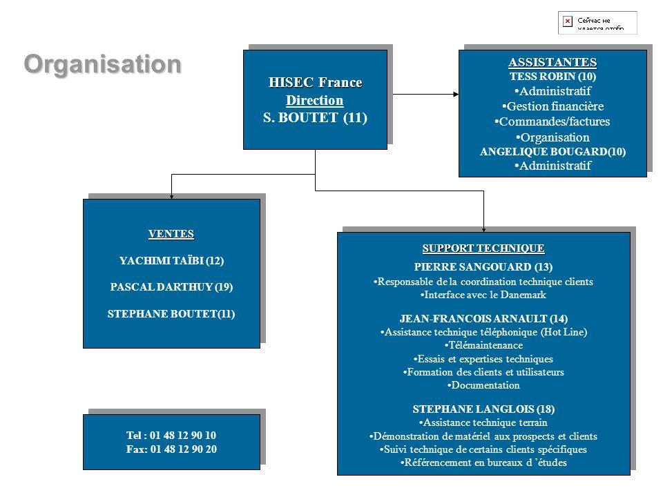 Organisation SUPPORT TECHNIQUE PIERRE SANGOUARD (13) Responsable de la coordination technique clients Interface avec le Danemark JEAN-FRANCOIS ARNAULT