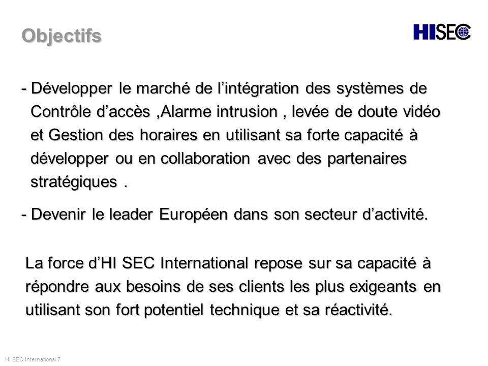 Objectifs HI SEC International 7 - Développer le marché de lintégration des systèmes de Contrôle daccès,Alarme intrusion, levée de doute vidéo Contrôl