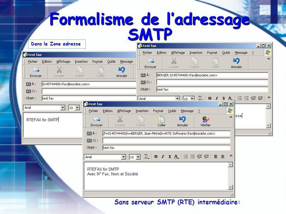 Formalisme de ladressage SMTP Sans serveur SMTP (RTE) intermédiaire: Dans la Zone adresse