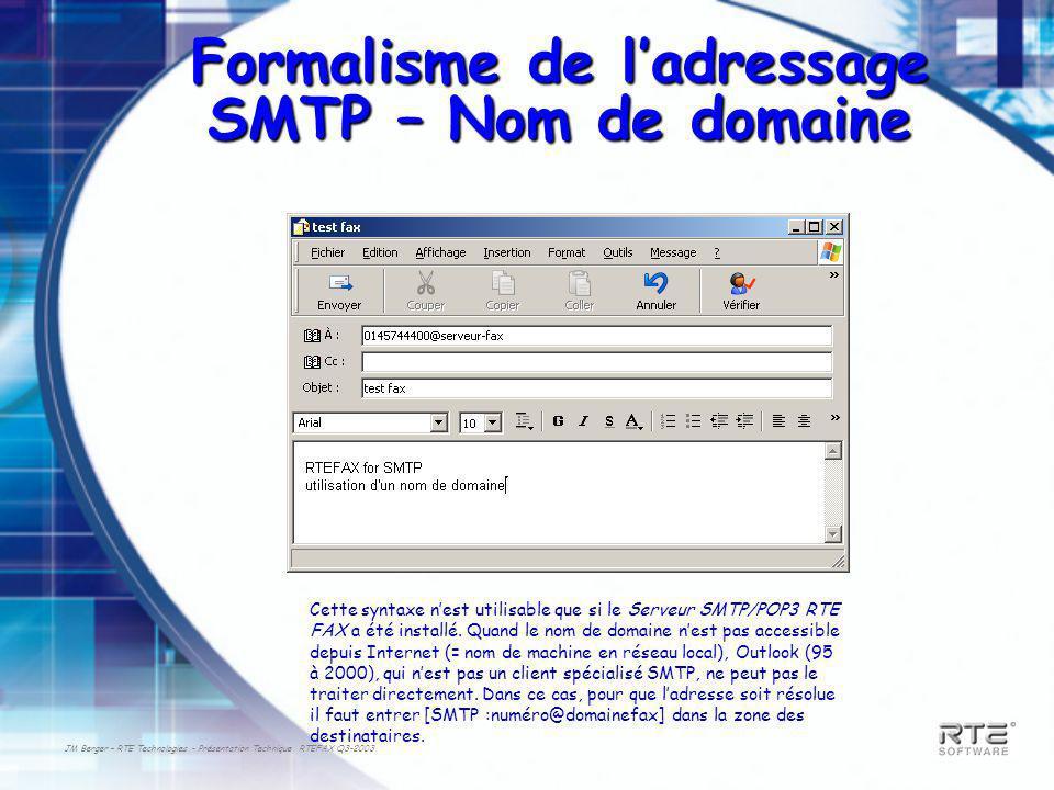 JM Berger – RTE Technologies - Présentation Technique RTEFAX Q3-2003 Formalisme de ladressage SMTP – Nom de domaine Cette syntaxe nest utilisable que si le Serveur SMTP/POP3 RTE FAX a été installé.