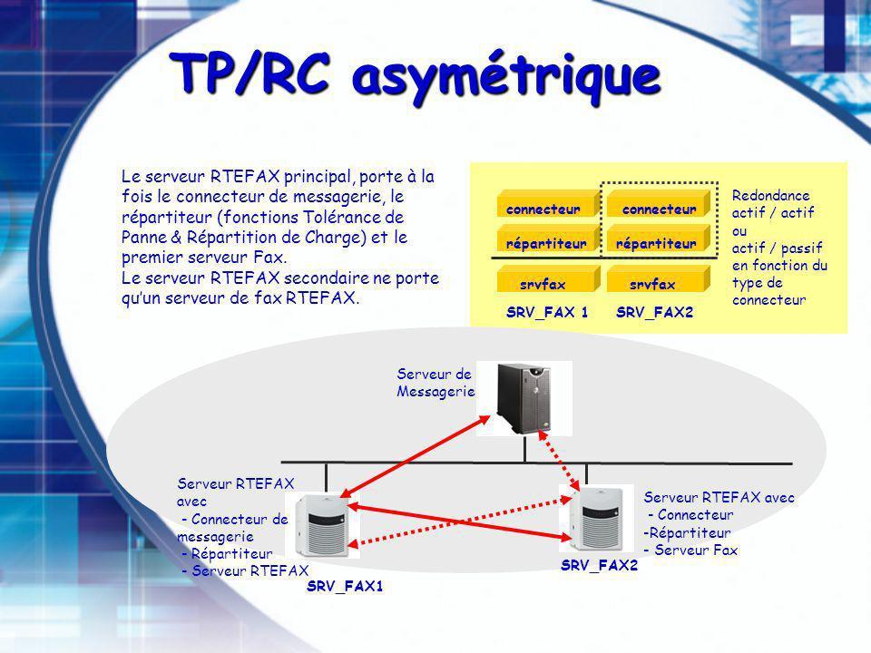 Serveur RTEFAX avec - Connecteur de messagerie - Répartiteur - Serveur RTEFAX Serveur de Messagerie SRV_FAX1 SRV_FAX2 connecteur répartiteur srvfax Serveur RTEFAX avec - Connecteur - -Répartiteur - - Serveur Fax Le serveur RTEFAX principal, porte à la fois le connecteur de messagerie, le répartiteur (fonctions Tolérance de Panne & Répartition de Charge) et le premier serveur Fax.
