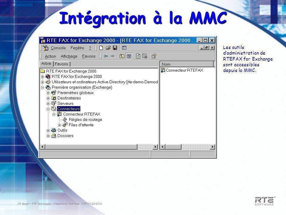 JM Berger – RTE Technologies - Présentation Technique RTEFAX Q3-2003 Intégration à la MMC Les outils dadministration de RTEFAX for Exchange sont accessibles depuis la MMC.