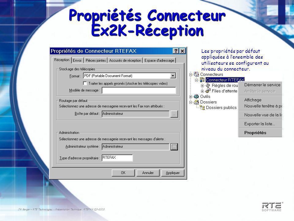 JM Berger – RTE Technologies - Présentation Technique RTEFAX Q3-2003 Propriétés Connecteur Ex2K-Réception Les propriétés par défaut appliquées à lensemble des utilisateurs se configurent au niveau du connecteur.