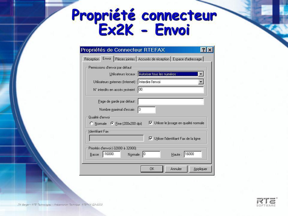 JM Berger – RTE Technologies - Présentation Technique RTEFAX Q3-2003 Propriété connecteur Ex2K - Envoi