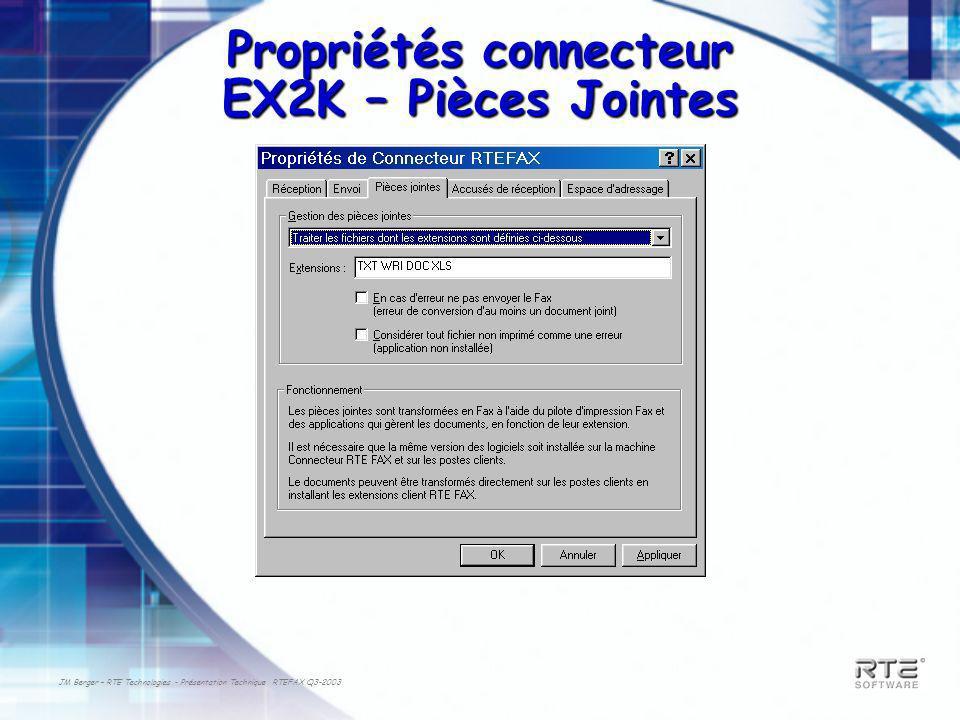 JM Berger – RTE Technologies - Présentation Technique RTEFAX Q3-2003 Propriétés connecteur EX2K – Pièces Jointes