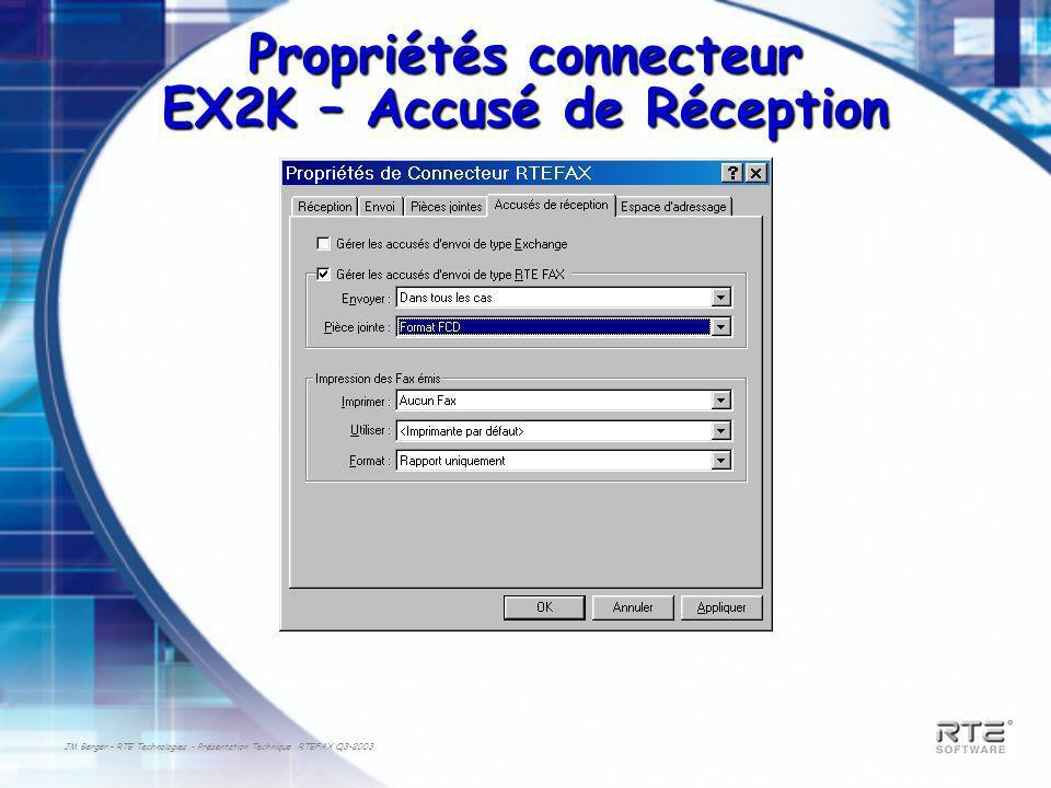 JM Berger – RTE Technologies - Présentation Technique RTEFAX Q3-2003 Propriétés connecteur EX2K – Accusé de Réception