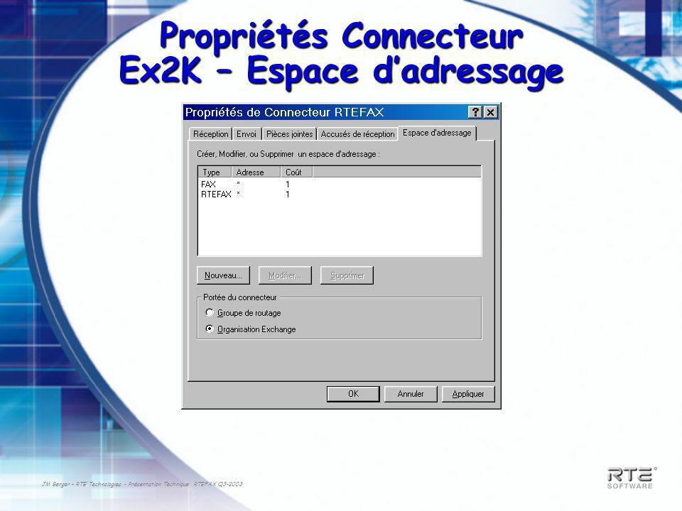 JM Berger – RTE Technologies - Présentation Technique RTEFAX Q3-2003 Propriétés Connecteur Ex2K – Espace dadressage