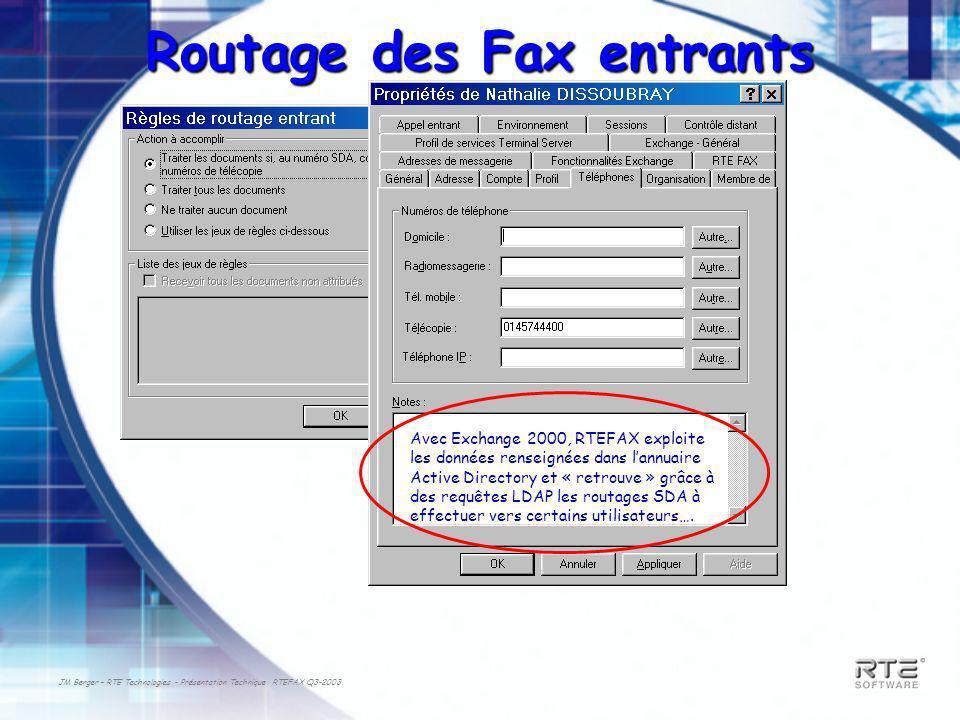 JM Berger – RTE Technologies - Présentation Technique RTEFAX Q3-2003 Routage des Fax entrants Avec Exchange 2000, RTEFAX exploite les données renseignées dans lannuaire Active Directory et « retrouve » grâce à des requêtes LDAP les routages SDA à effectuer vers certains utilisateurs….