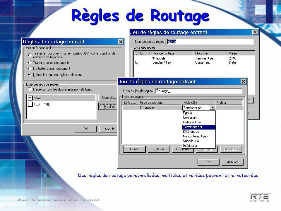 JM Berger – RTE Technologies - Présentation Technique RTEFAX Q3-2003 Règles de Routage Des règles de routage personnalisées, multiples et variées peuvent être instaurées.