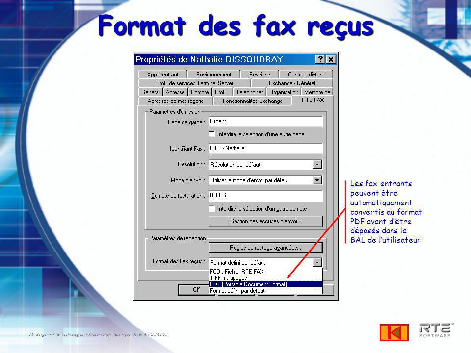 JM Berger – RTE Technologies - Présentation Technique RTEFAX Q3-2003 Format des fax reçus Les fax entrants peuvent être automatiquement convertis au format PDF avant dêtre déposés dans la BAL de lutilisateur