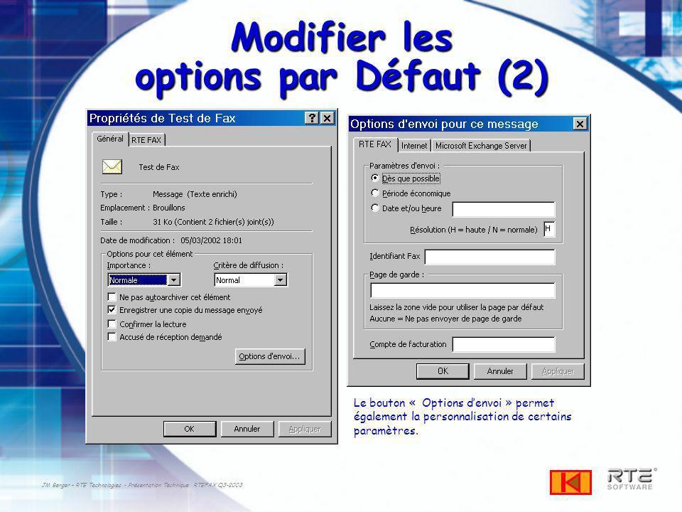 JM Berger – RTE Technologies - Présentation Technique RTEFAX Q3-2003 Modifier les options par Défaut (2) Le bouton « Options denvoi » permet également la personnalisation de certains paramètres.
