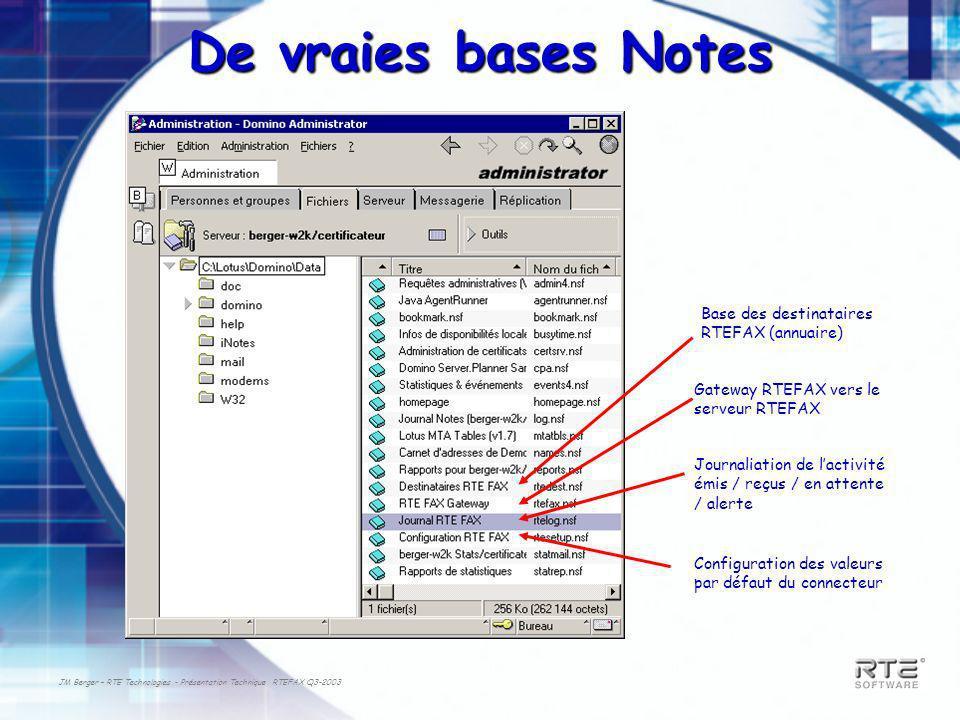JM Berger – RTE Technologies - Présentation Technique RTEFAX Q3-2003 De vraies bases Notes Base des destinataires RTEFAX (annuaire) Gateway RTEFAX vers le serveur RTEFAX Configuration des valeurs par défaut du connecteur Journaliation de lactivité émis / reçus / en attente / alerte