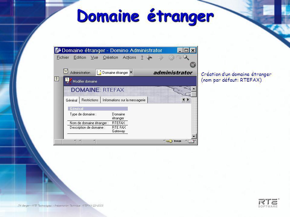 JM Berger – RTE Technologies - Présentation Technique RTEFAX Q3-2003 Domaine étranger Création dun domaine étranger (nom par défaut: RTEFAX)