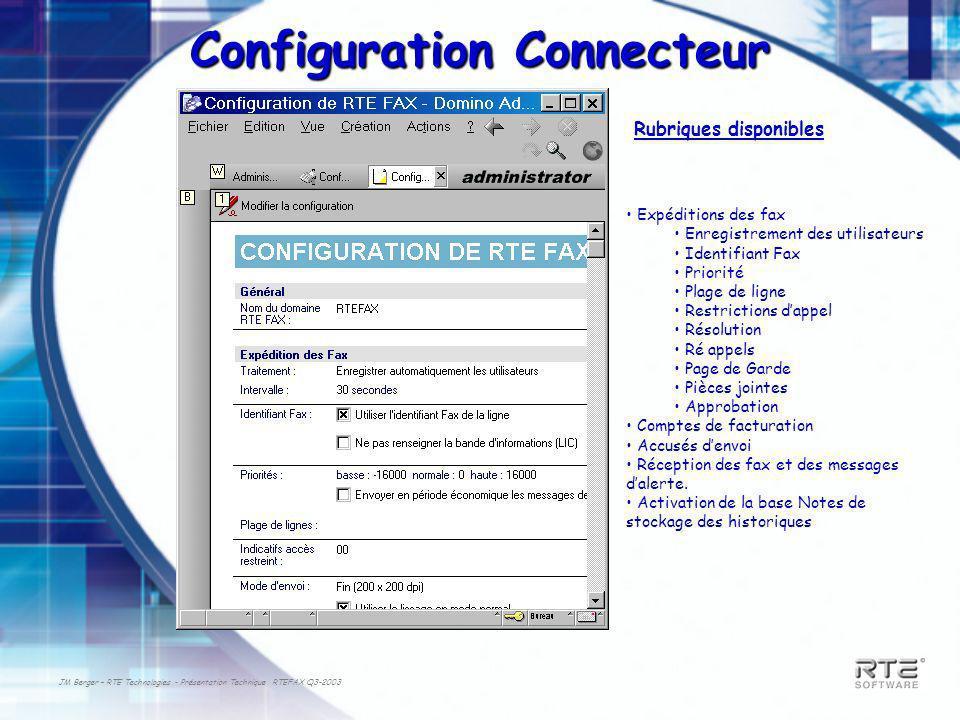 JM Berger – RTE Technologies - Présentation Technique RTEFAX Q3-2003 Configuration Connecteur Rubriques disponibles Expéditions des fax Enregistrement