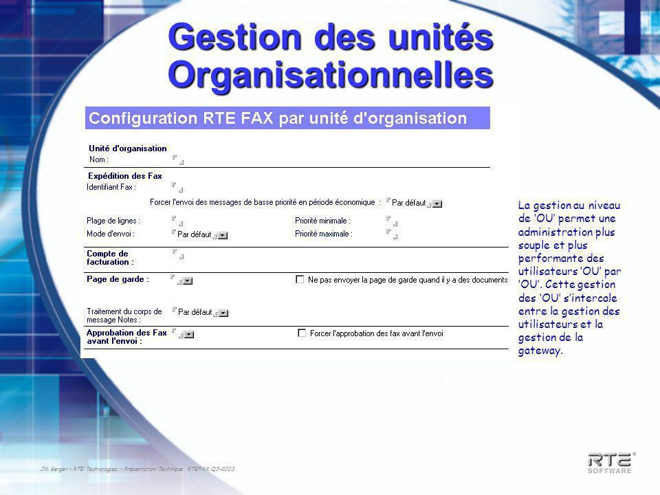 JM Berger – RTE Technologies - Présentation Technique RTEFAX Q3-2003 Gestion des unités Organisationnelles La gestion au niveau de OU permet une administration plus souple et plus performante des utilisateurs OU par OU.
