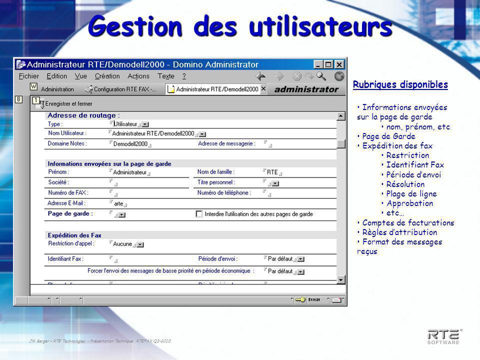 JM Berger – RTE Technologies - Présentation Technique RTEFAX Q3-2003 Gestion des utilisateurs Rubriques disponibles Informations envoyées sur la page