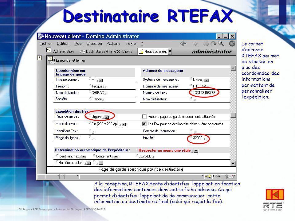 JM Berger – RTE Technologies - Présentation Technique RTEFAX Q3-2003 Destinataire RTEFAX Le carnet dadresse RTEFAX permet de stocker en plus des coordonnées des informations permettant de personnaliser lexpédition.