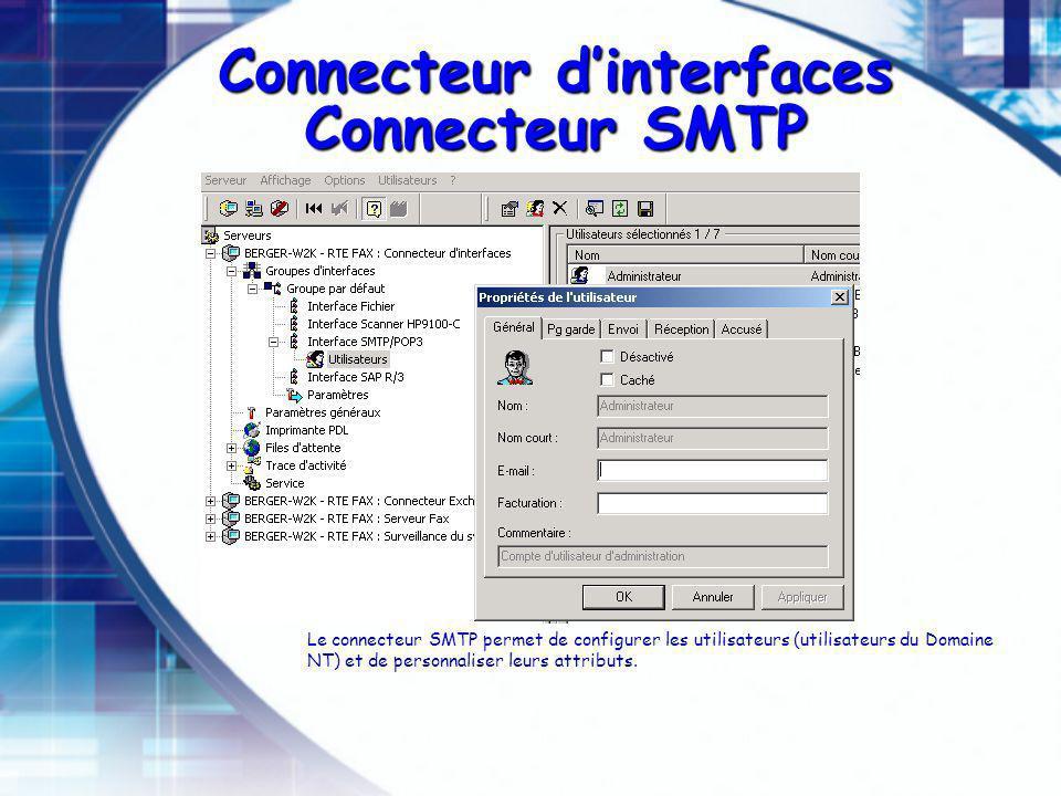 Connecteur dinterfaces Connecteur SMTP Le connecteur SMTP permet de configurer les utilisateurs (utilisateurs du Domaine NT) et de personnaliser leurs attributs.
