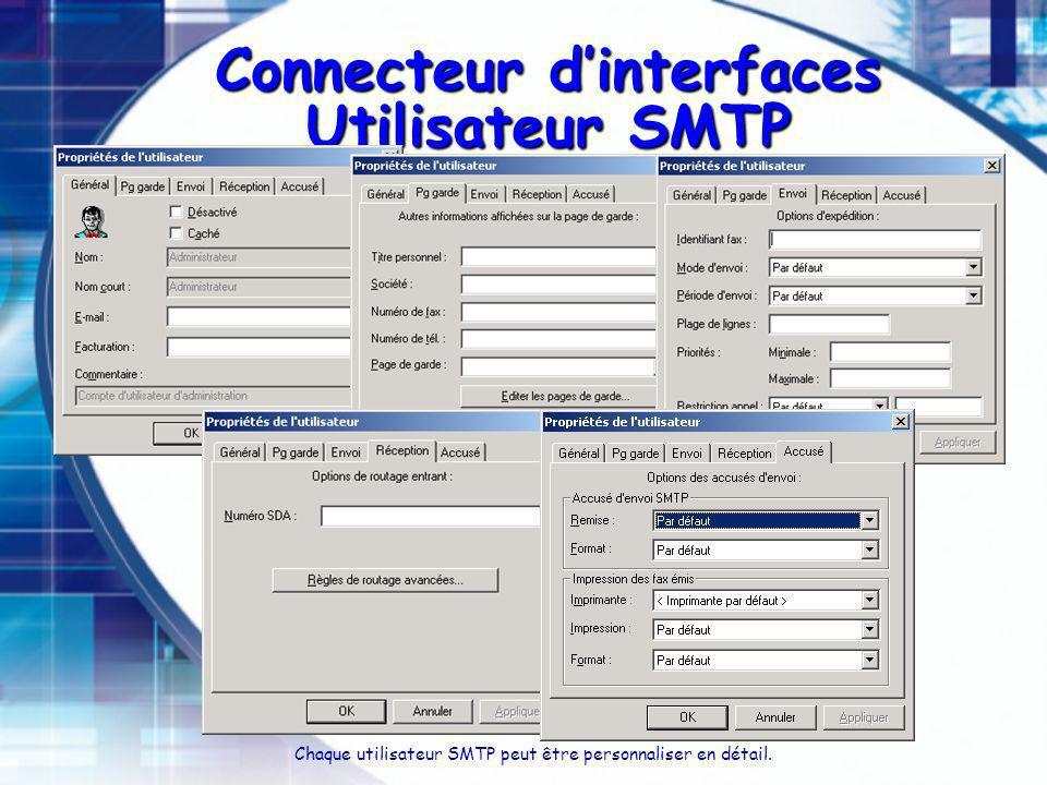 Connecteur dinterfaces Utilisateur SMTP Chaque utilisateur SMTP peut être personnaliser en détail.