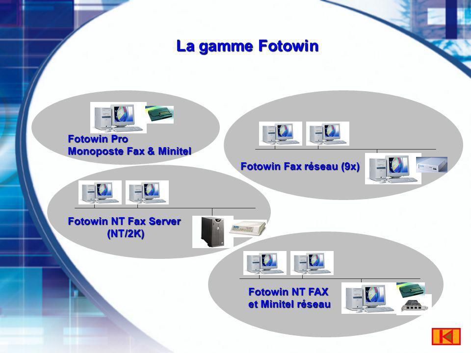 Fotowin Pro Monoposte Fax & Minitel Fotowin Fax réseau (9x) Fotowin NT Fax Server (NT/2K) Fotowin NT FAX et Minitel réseau La gamme Fotowin