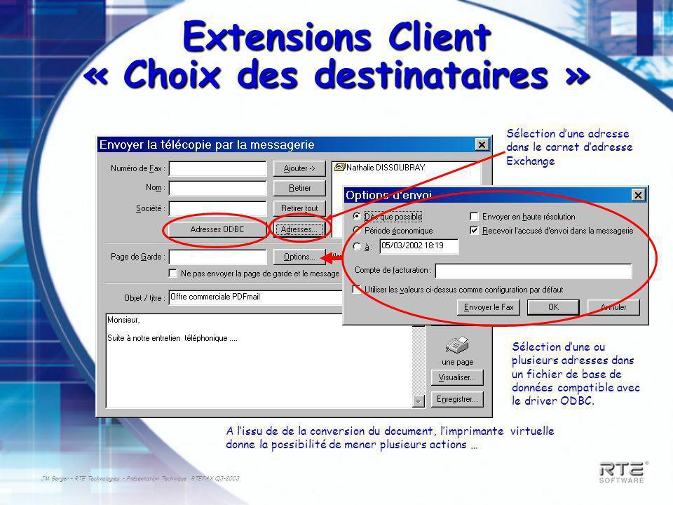 JM Berger – RTE Technologies - Présentation Technique RTEFAX Q3-2003 Extensions Client « Choix des destinataires » A lissu de de la conversion du docu