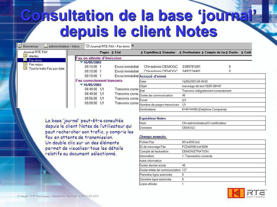 JM Berger – RTE Technologies - Présentation Technique RTEFAX Q3-2003 Consultation de la base journal depuis le client Notes La base journal peut-être consultée depuis le client Notes de lutilisateur qui peut rechercher son trafic, y compris les fax en attente de transmission.