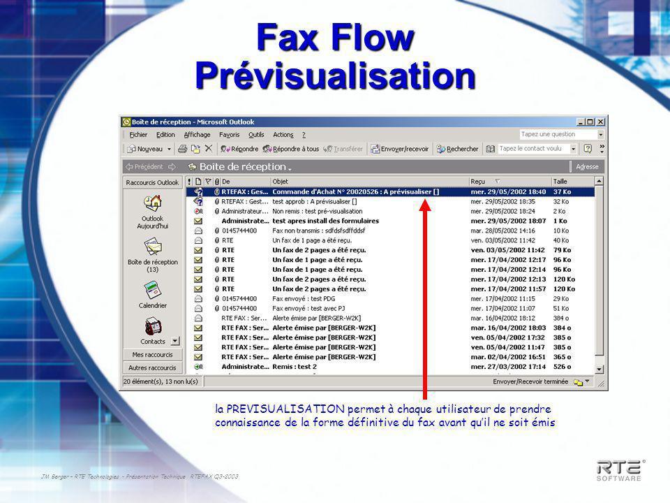JM Berger – RTE Technologies - Présentation Technique RTEFAX Q3-2003 Fax Flow Prévisualisation la PREVISUALISATION permet à chaque utilisateur de prendre connaissance de la forme définitive du fax avant quil ne soit émis