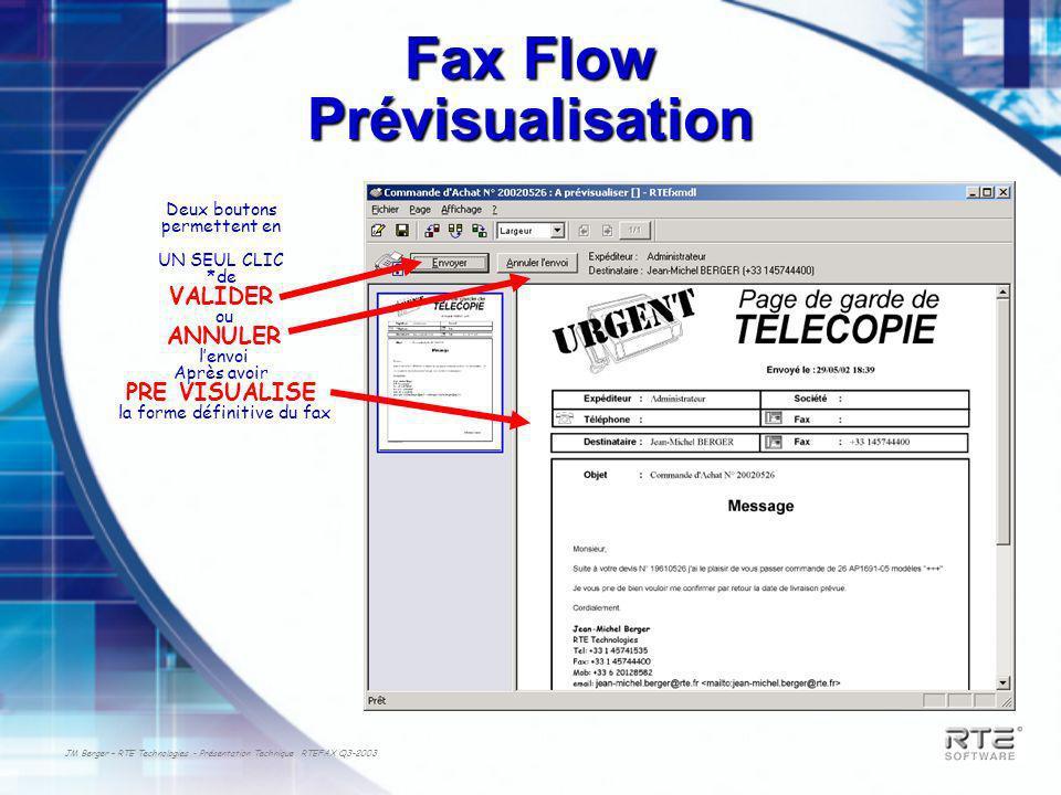 JM Berger – RTE Technologies - Présentation Technique RTEFAX Q3-2003 Fax Flow Prévisualisation Deux boutons permettent en UN SEUL CLIC *de VALIDER ou ANNULER lenvoi Après avoir PRE VISUALISE la forme définitive du fax