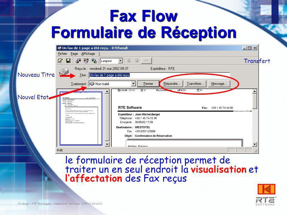 JM Berger – RTE Technologies - Présentation Technique RTEFAX Q3-2003 Fax Flow Formulaire de Réception le formulaire de réception permet de traiter un en seul endroit la visualisation et laffectation des Fax reçus Nouveau Titre Nouvel Etat Transfert