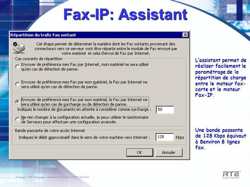 JM Berger – RTE Technologies - Présentation Technique RTEFAX Q3-2003 Fax-IP: Assistant Lassistant permet de réaliser facilement le paramétrage de la répartition de charge entre le moteur fax- carte et le moteur Fax-IP.
