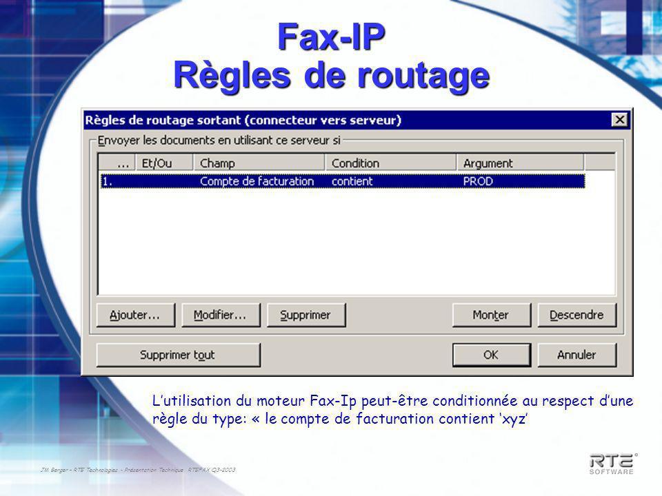 JM Berger – RTE Technologies - Présentation Technique RTEFAX Q3-2003 Fax-IP Règles de routage Lutilisation du moteur Fax-Ip peut-être conditionnée au respect dune règle du type: « le compte de facturation contient xyz