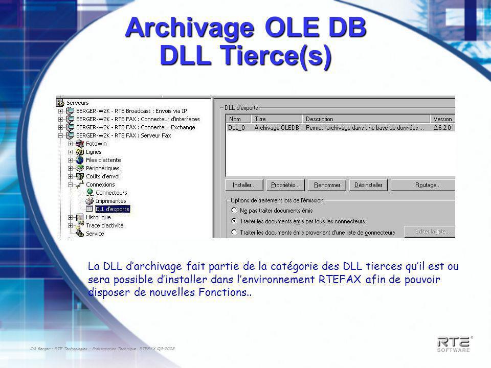 JM Berger – RTE Technologies - Présentation Technique RTEFAX Q3-2003 Archivage OLE DB DLL Tierce(s) La DLL darchivage fait partie de la catégorie des DLL tierces quil est ou sera possible dinstaller dans lenvironnement RTEFAX afin de pouvoir disposer de nouvelles Fonctions..