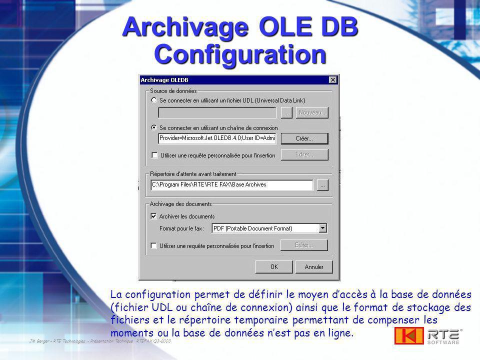 JM Berger – RTE Technologies - Présentation Technique RTEFAX Q3-2003 Archivage OLE DB Configuration La configuration permet de définir le moyen daccès à la base de données (fichier UDL ou chaîne de connexion) ainsi que le format de stockage des fichiers et le répertoire temporaire permettant de compenser les moments ou la base de données nest pas en ligne.