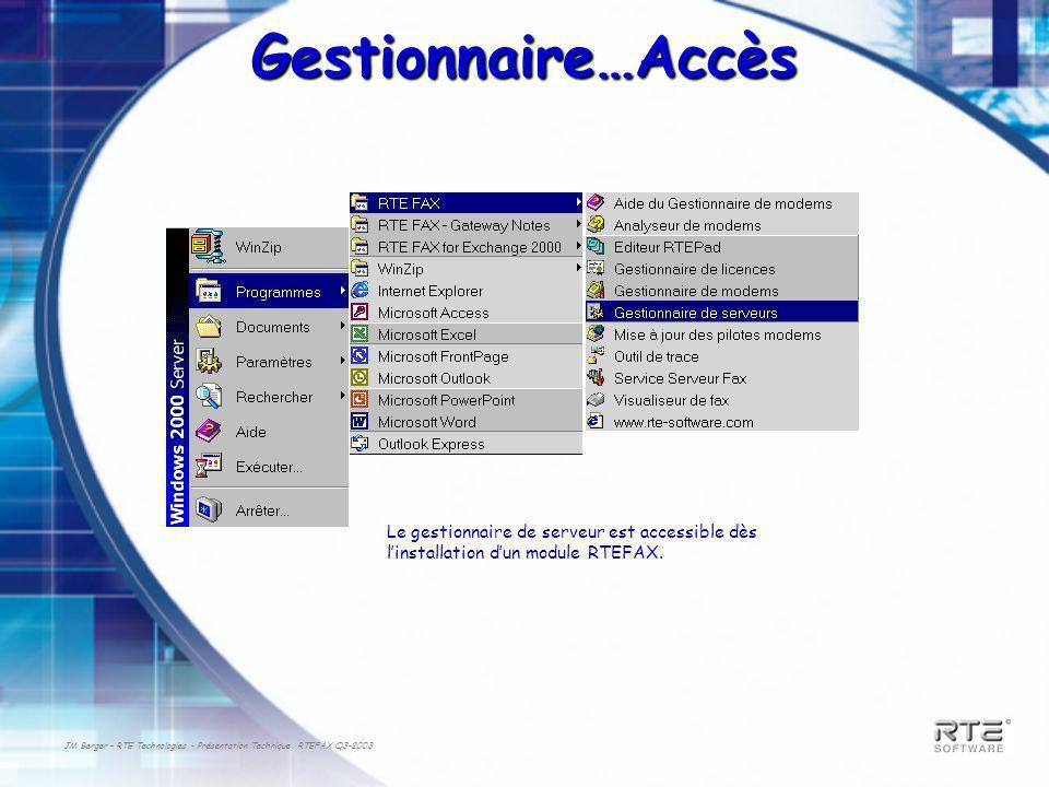 JM Berger – RTE Technologies - Présentation Technique RTEFAX Q3-2003 Gestionnaire…Accès Le gestionnaire de serveur est accessible dès linstallation dun module RTEFAX.