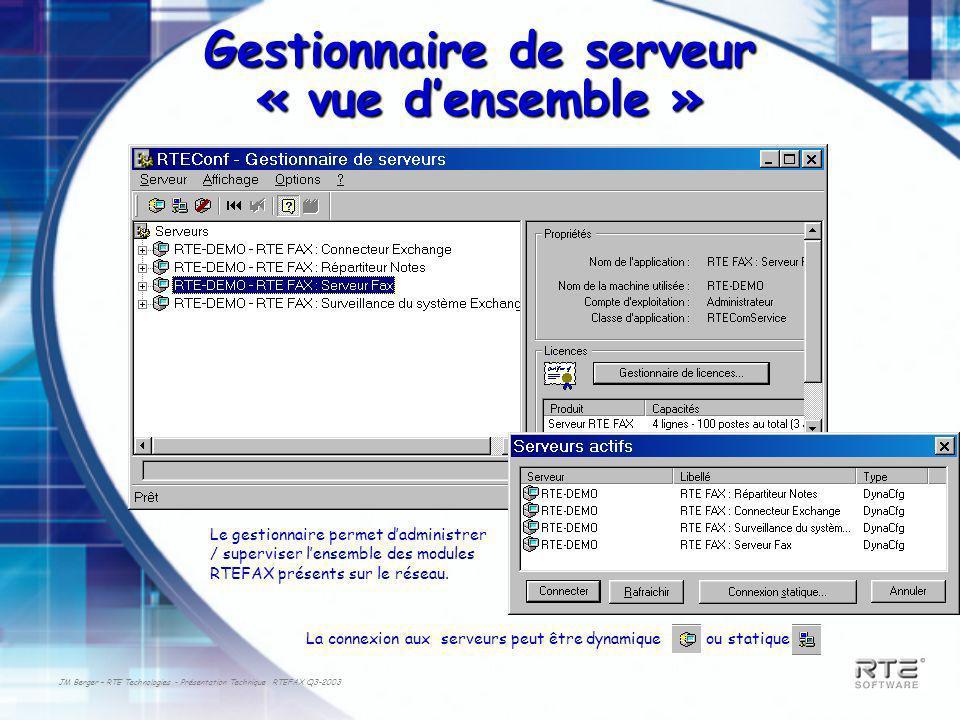 JM Berger – RTE Technologies - Présentation Technique RTEFAX Q3-2003 Gestionnaire de serveur « vue densemble » Le gestionnaire permet dadministrer / superviser lensemble des modules RTEFAX présents sur le réseau.