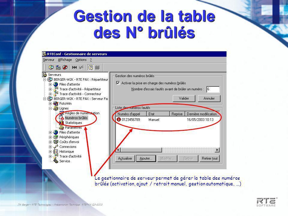 JM Berger – RTE Technologies - Présentation Technique RTEFAX Q3-2003 Gestion de la table des N° brûlés Le gestionnaire de serveur permet de gérer la t
