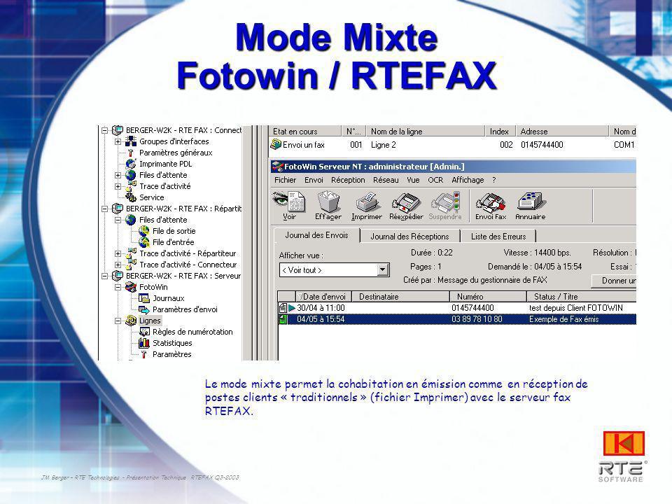 JM Berger – RTE Technologies - Présentation Technique RTEFAX Q3-2003 Mode Mixte Fotowin / RTEFAX Le mode mixte permet la cohabitation en émission comm