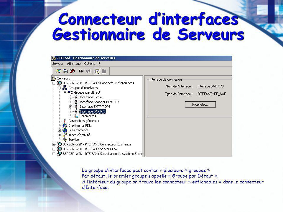 Connecteur dinterfaces Gestionnaire de Serveurs Le groupe dinterfaces peut contenir plusieurs « groupes » Par défaut, le premier groupe sappelle « Groupe par Défaut ».