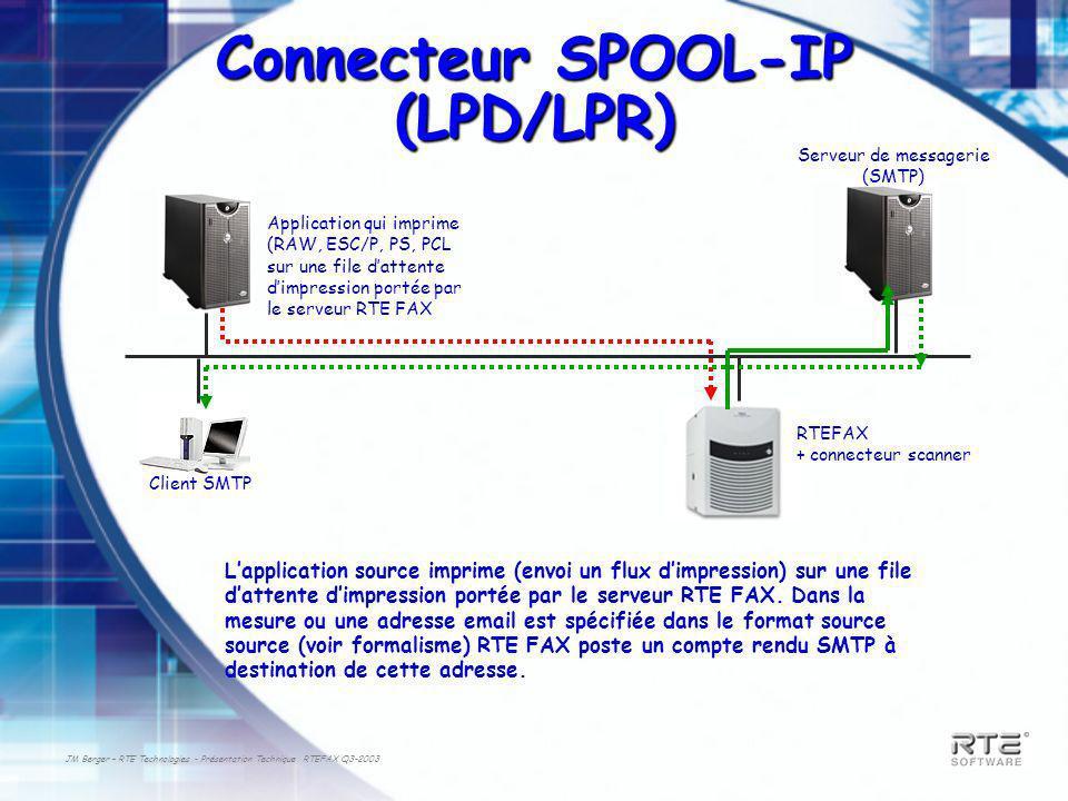 JM Berger – RTE Technologies - Présentation Technique RTEFAX Q3-2003 Connecteur SPOOL-IP (LPD/LPR) RTEFAX + connecteur scanner Application qui imprime (RAW, ESC/P, PS, PCL sur une file dattente dimpression portée par le serveur RTE FAX Client SMTP Lapplication source imprime (envoi un flux dimpression) sur une file dattente dimpression portée par le serveur RTE FAX.