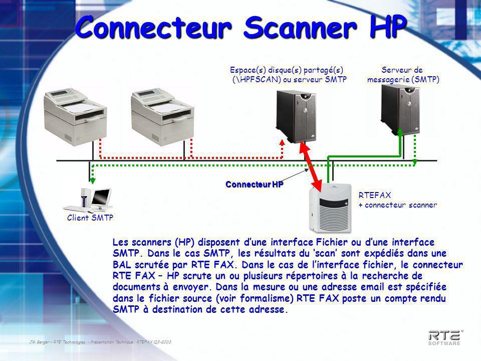 JM Berger – RTE Technologies - Présentation Technique RTEFAX Q3-2003 Connecteur Scanner HP Espace(s) disque(s) partagé(s) (\HPFSCAN) ou serveur SMTP RTEFAX + connecteur scanner Connecteur HP Les scanners (HP) disposent dune interface Fichier ou dune interface SMTP.