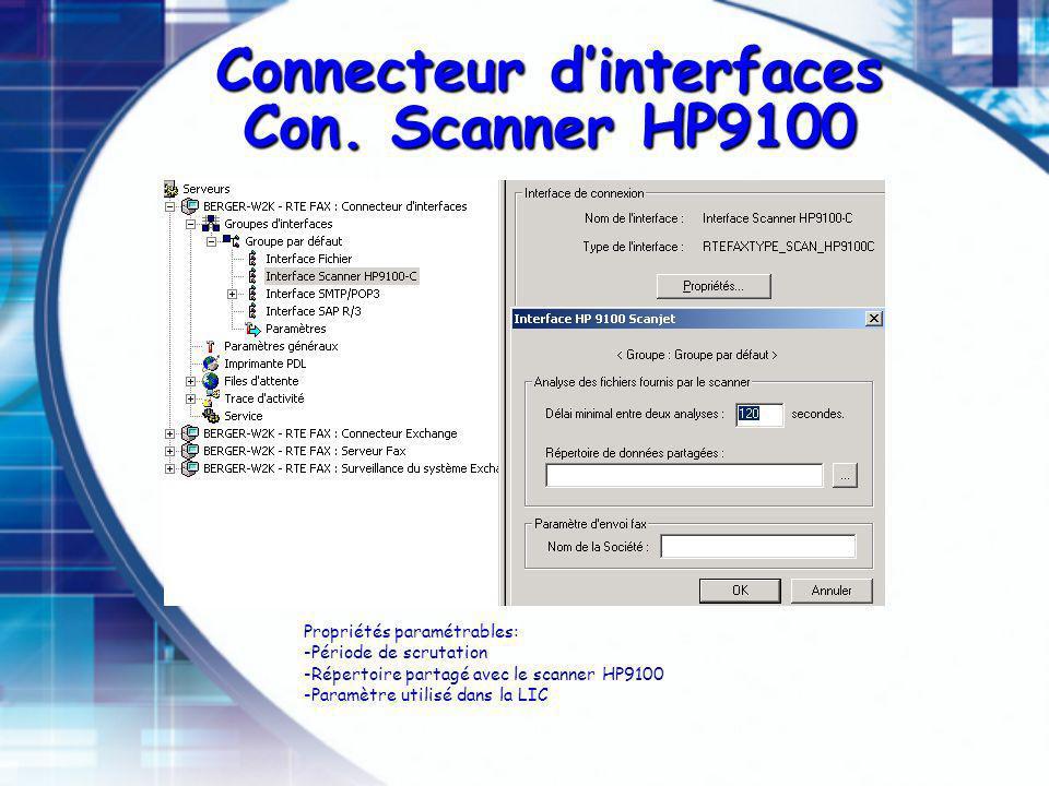 Connecteur dinterfaces Con. Scanner HP9100 Propriétés paramétrables: - -Période de scrutation - -Répertoire partagé avec le scanner HP9100 - -Paramètr