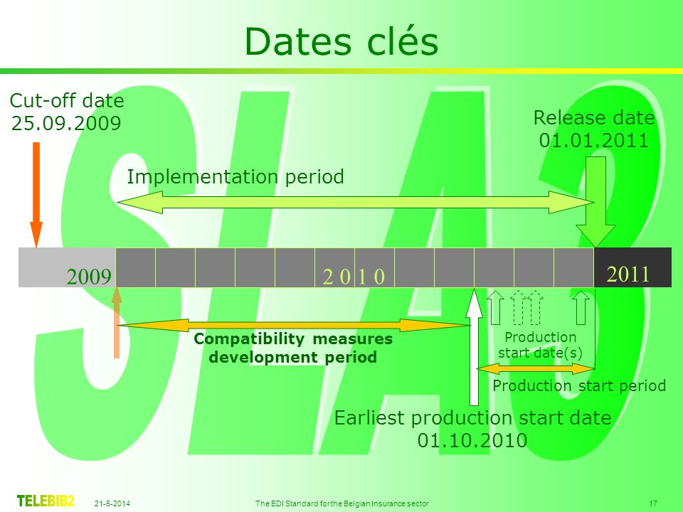 21-5-2014 The EDI Standard for the Belgian Insurance sector 17 Dates clés 2 0 1 02009 2011 Cut-off date 25.09.2009 Release date 01.01.2011 Implementation period Production start date(s) Earliest production start date 01.10.2010 Compatibility measures development period Production start period