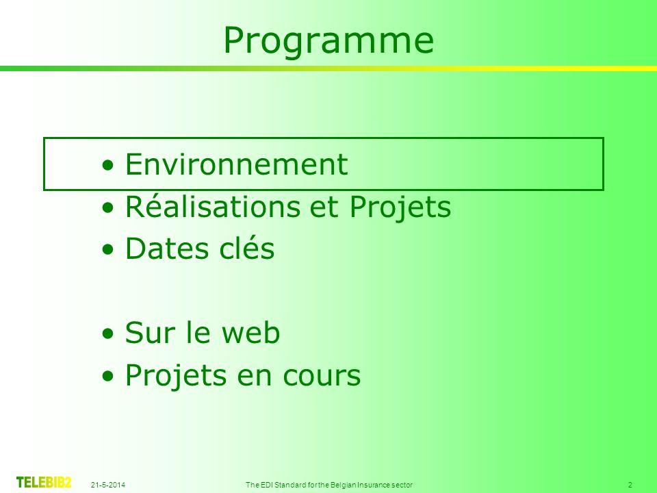 21-5-2014 The EDI Standard for the Belgian Insurance sector 2 Programme Environnement Réalisations et Projets Dates clés Sur le web Projets en cours