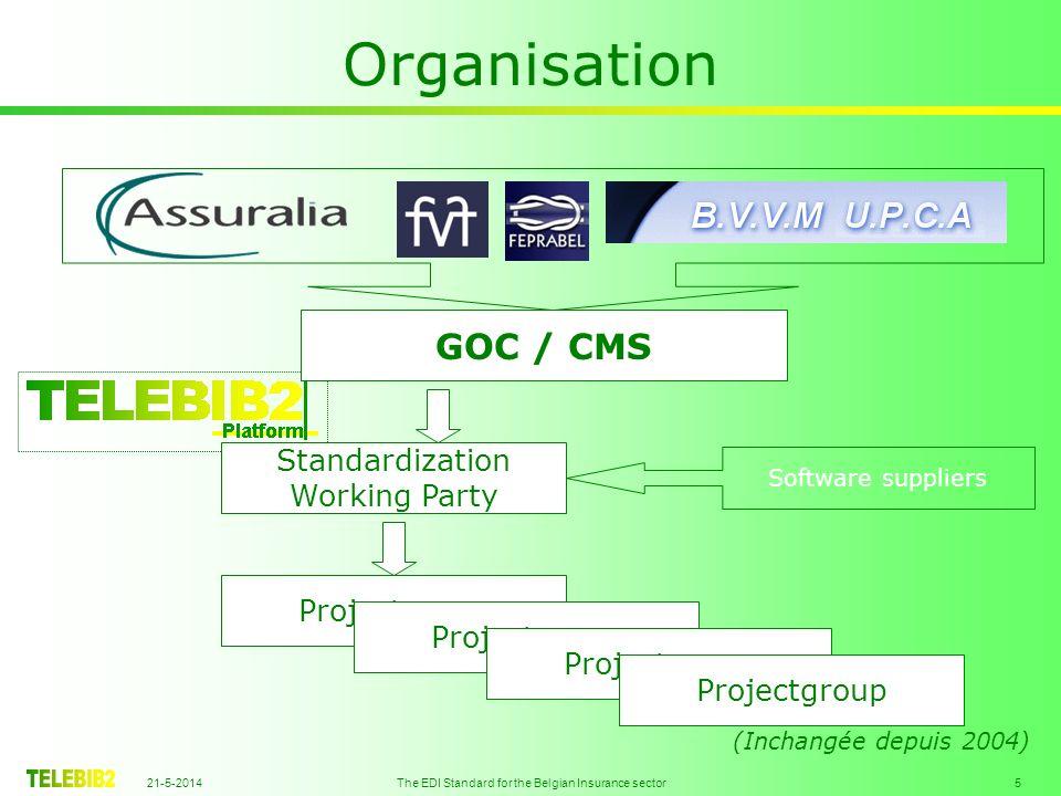 21-5-2014 The EDI Standard for the Belgian Insurance sector 6 Procédures / Conventions Besoin d un élément de donnée ou d une valeur Enregistrement et publication dans le TELEBIB2 Message standard Intégré et traité dans les applications des compagnies et des courtiers SLA 1 SLA 2 SLA 3 (Inchangées depuis 2004)