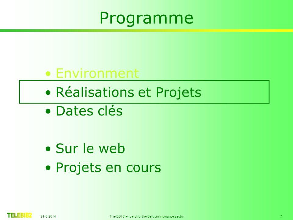 21-5-2014 The EDI Standard for the Belgian Insurance sector 18 Programme Environnement Réalisations et Projets Dates clés Sur le web Projets en cours