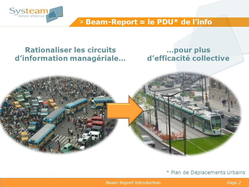 Beam-Report IntroductionPage 2 Rationaliser les circuits dinformation managériale… Beam-Report = le PDU* de linfo …pour plus defficacité collective * Plan de Déplacements Urbains